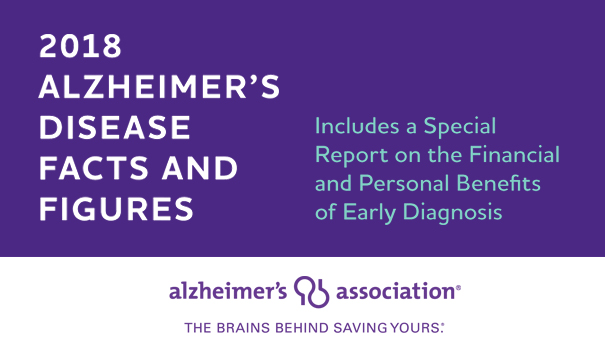 Alzheimer's Association - 2018 Alzheimer's Facts and Figures